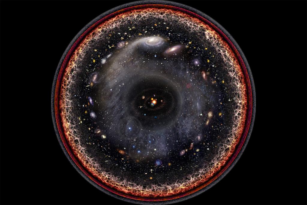 Gözlemlenebilir Evren